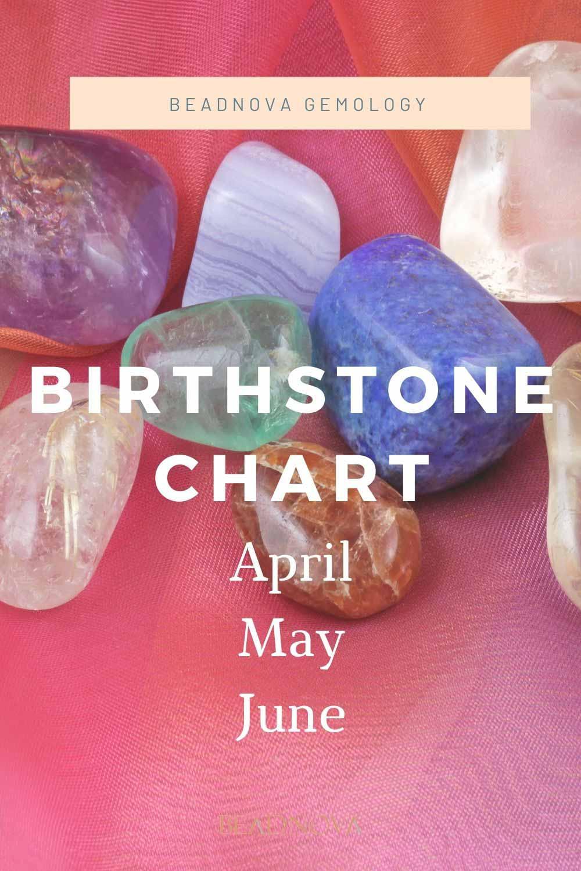 birthstone-chart